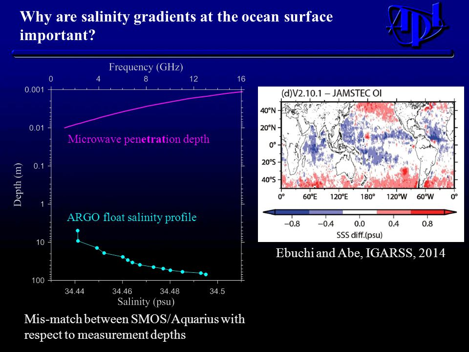 Why are salinity gradients at the ocean surface important? Mis-match between SMOS/Aquarius with respect to measurement depths ARGO float salinity prof