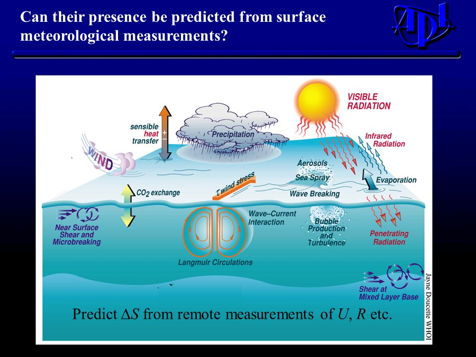 Can their presence be predicted from surface meteorological measurements.