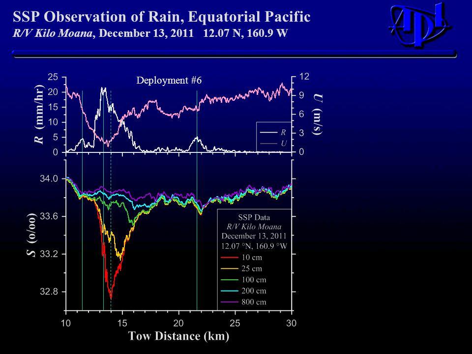 SSP Observation of Rain, Equatorial Pacific R/V Kilo Moana, December 13, 2011 12.07 N, 160.9 W Deployment #6