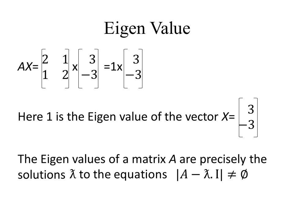 Eigen Value