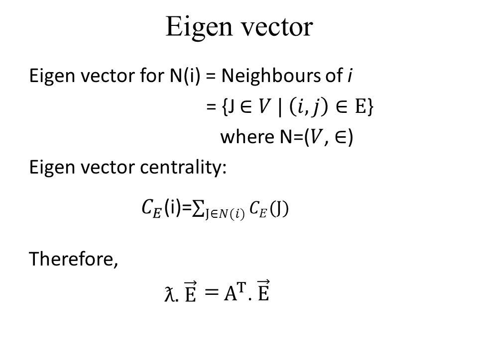 Eigen vector