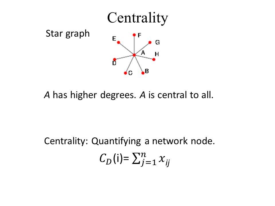 Centrality ij