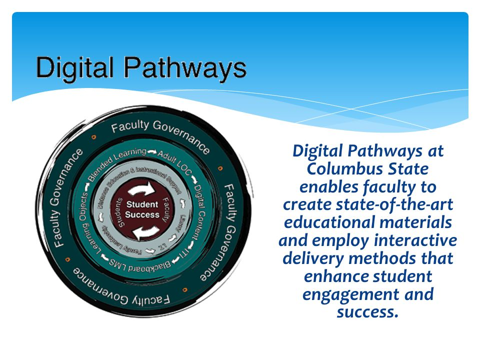 Digital Pathways at Columbus State enables faculty to create state-of-the-art educational materials and employ interactive delivery methods that enhance student engagement and success.