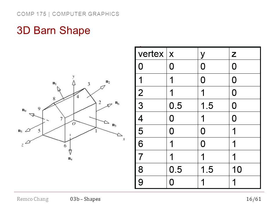 COMP 175 | COMPUTER GRAPHICS Remco Chang16/6103b – Shapes 3D Barn Shape