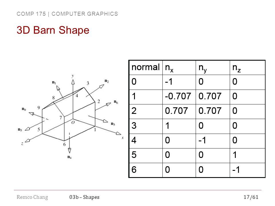 COMP 175 | COMPUTER GRAPHICS Remco Chang17/6103b – Shapes 3D Barn Shape
