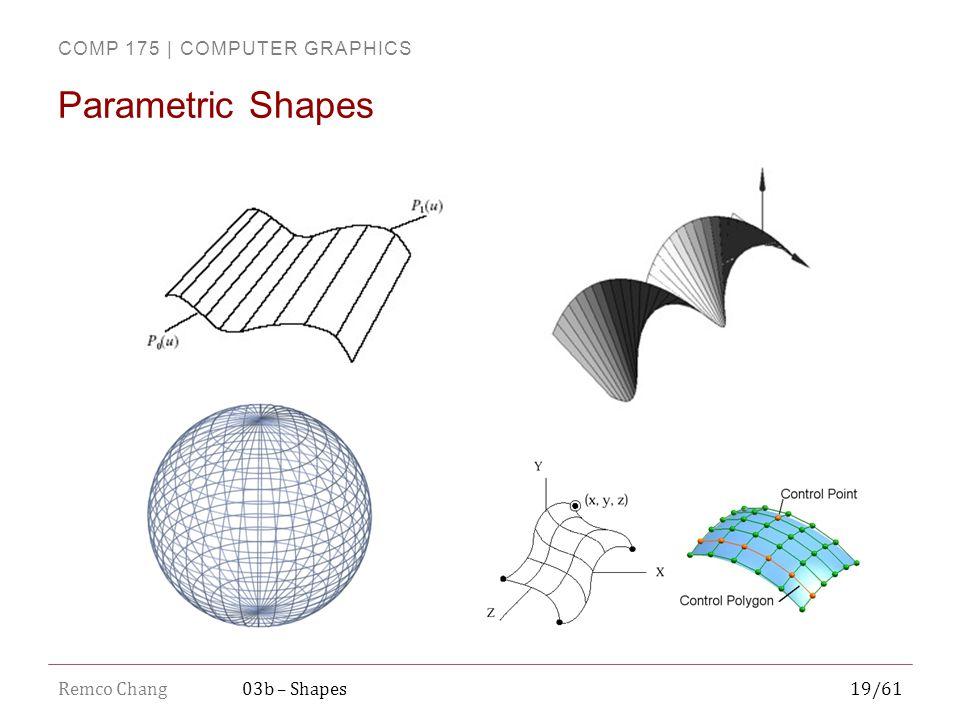 COMP 175 | COMPUTER GRAPHICS Remco Chang19/6103b – Shapes Parametric Shapes
