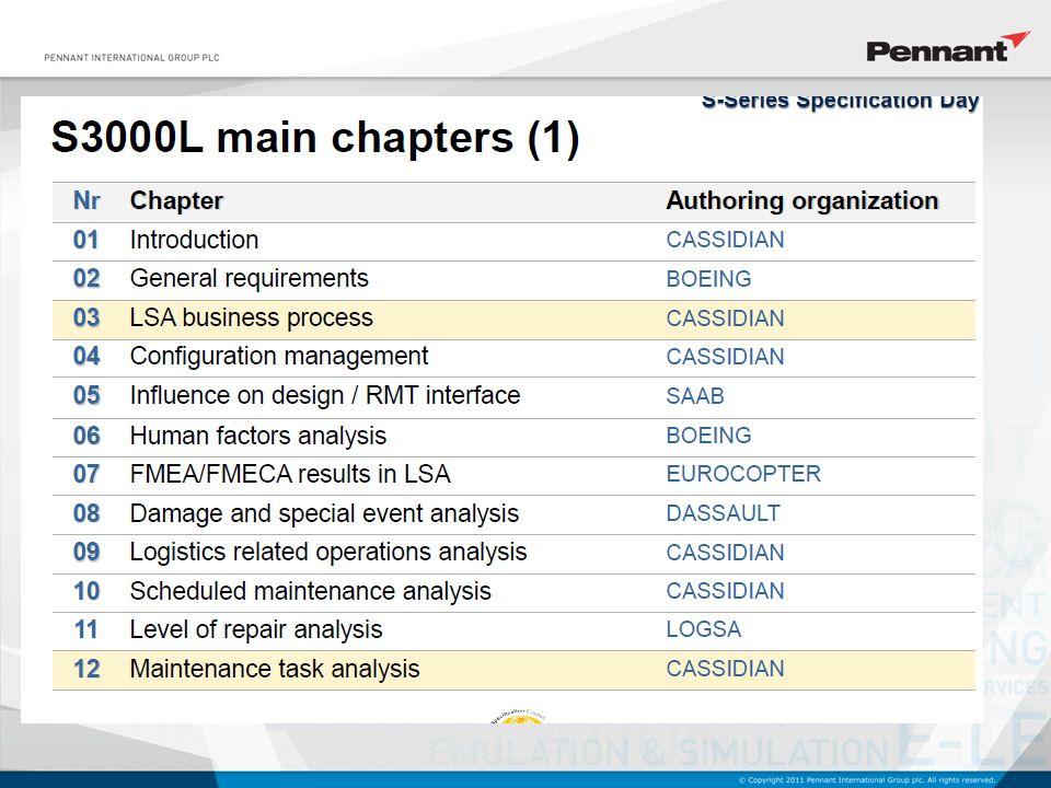 S3000L: development' ILS standards: