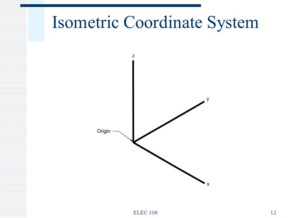 Isometric Coordinate System ELEC 10612