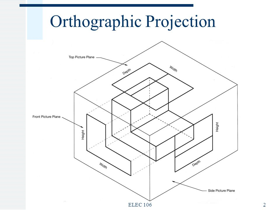 Orthographic Projection ELEC 1062