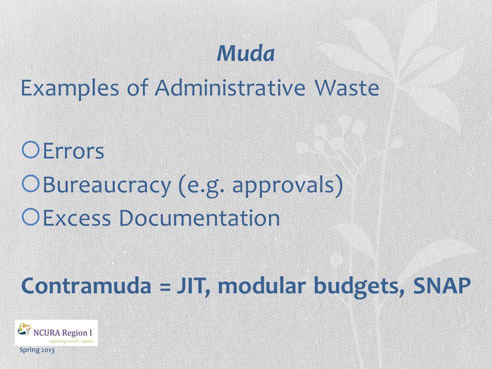 Spring 2013 Muda Examples of Administrative Waste  Errors  Bureaucracy (e.g.
