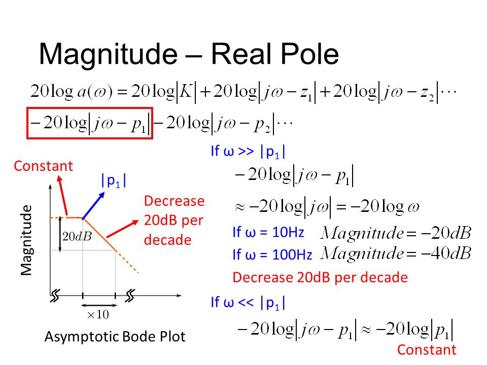 Magnitude – Real Pole If ω >> |p 1 | Decrease 20dB per decade If ω = 10Hz If ω = 100Hz If ω << |p 1 | Constant Asymptotic Bode Plot |p 1 | Constant De