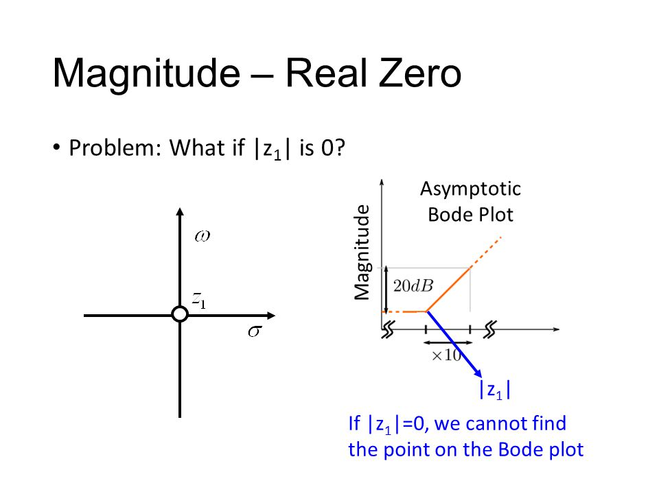 Magnitude – Real Zero Problem: What if |z 1 | is 0? |z 1 | Magnitude Asymptotic Bode Plot If |z 1 |=0, we cannot find the point on the Bode plot