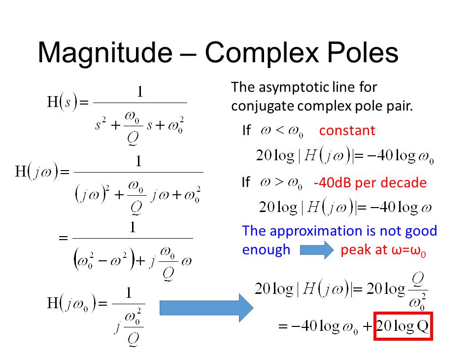Magnitude – Complex Poles The asymptotic line for conjugate complex pole pair. constantIf -40dB per decade The approximation is not good enough peak a