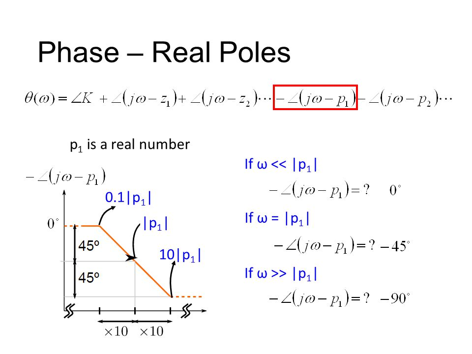 Phase – Real Poles |p 1 | 0.1|p 1 | 10|p 1 | p 1 is a real number If ω >> |p 1 | If ω << |p 1 | If ω = |p 1 |