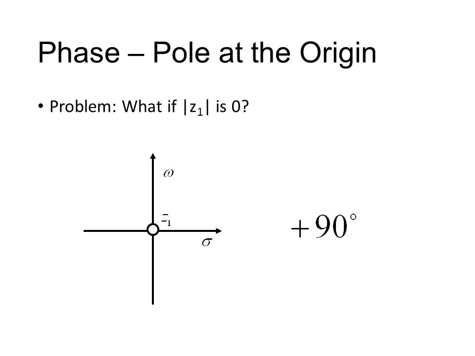 Phase – Pole at the Origin Problem: What if |z 1 | is 0?