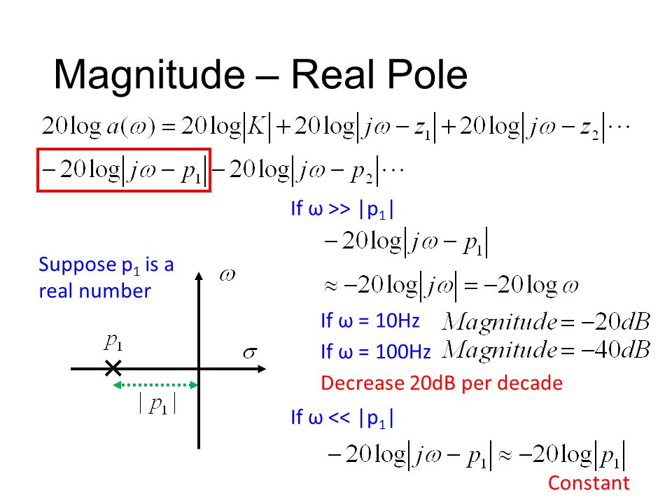 Magnitude – Real Pole Suppose p 1 is a real number If ω >> |p 1 | Decrease 20dB per decade If ω = 10Hz If ω = 100Hz If ω << |p 1 | Constant