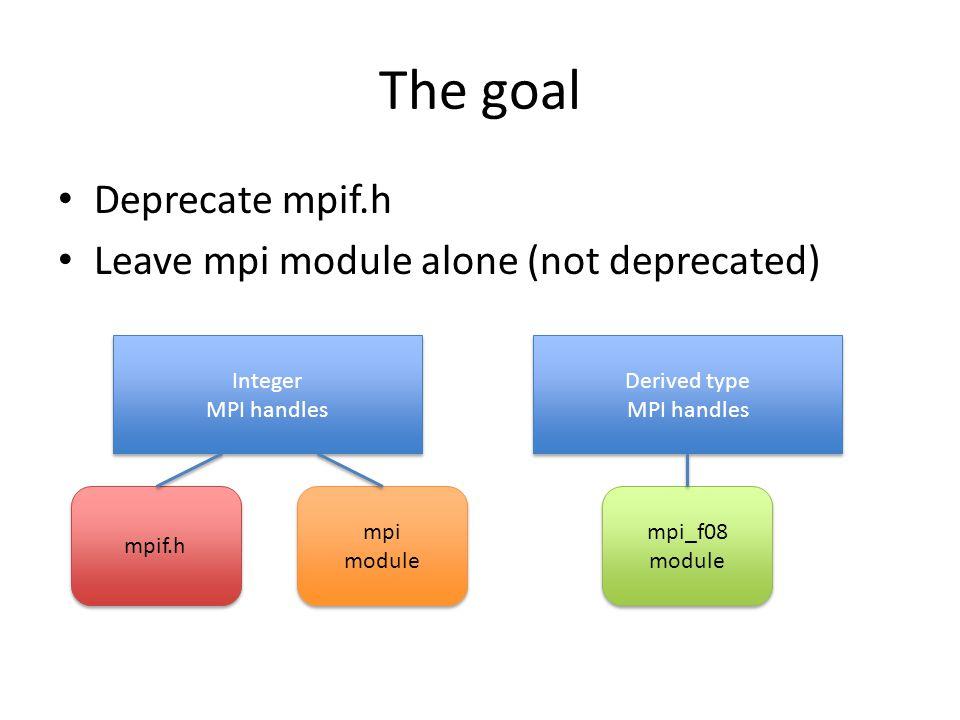The goal Deprecate mpif.h Leave mpi module alone (not deprecated) Integer MPI handles Integer MPI handles Derived type MPI handles Derived type MPI handles mpif.h mpi module mpi module mpi_f08 module mpi_f08 module