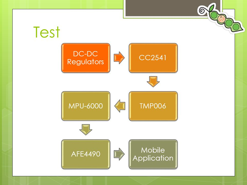 Test DC-DC Regulators CC2541TMP006MPU-6000AFE4490 Mobile Application