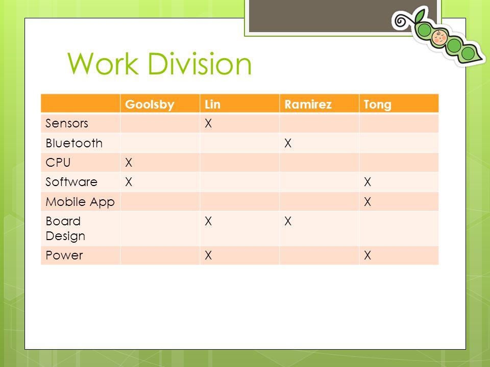 Work Division GoolsbyLinRamirezTong SensorsX BluetoothX CPUX SoftwareXX Mobile AppX Board Design XX PowerXX