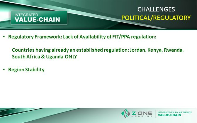 Regulatory Framework: Lack of Availability of FIT/PPA regulation: Countries having already an established regulation: Jordan, Kenya, Rwanda, South Africa & Uganda ONLY Region Stability CHALLENGES POLITICAL/REGULATORY