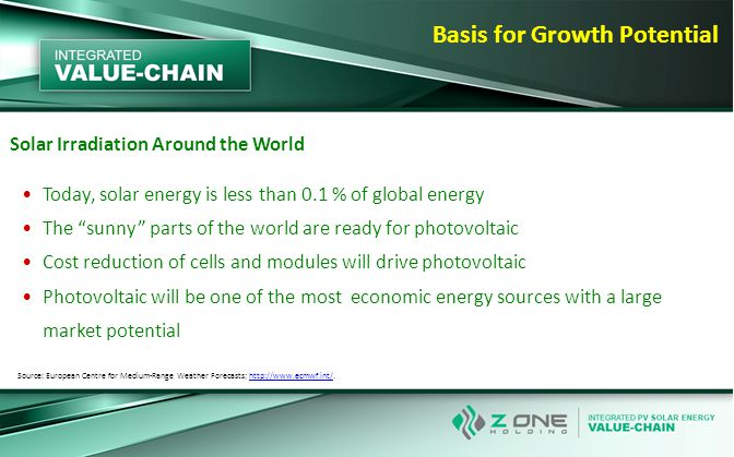 Basis for Growth Potential Today, solar energy is less than 0.1 % of global energy The sunny parts of the world are ready for photovoltaic Cost reduction of cells and modules will drive photovoltaic Photovoltaic will be one of the most economic energy sources with a large market potential Solar Irradiation Around the World Source: European Centre for Medium-Range Weather Forecasts; http://www.ecmwf.int/.http://www.ecmwf.int/