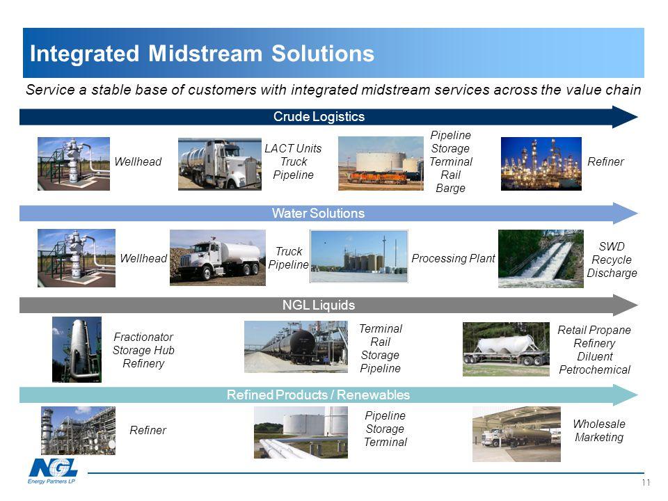 11 Integrated Midstream Solutions Wellhead Crude Logistics Refiner LACT Units Truck Pipeline Fractionator Storage Hub Refinery Retail Propane Refinery