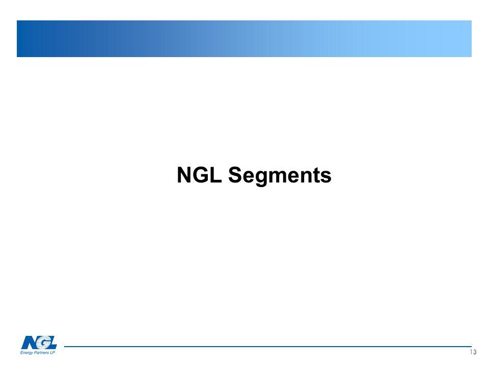 13 Section II NGL Segments