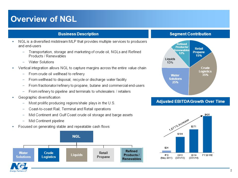  NGL is a diversified midstream MLP that provides multiple services to producers and end-users  Transportation, storage and marketing of crude oil,