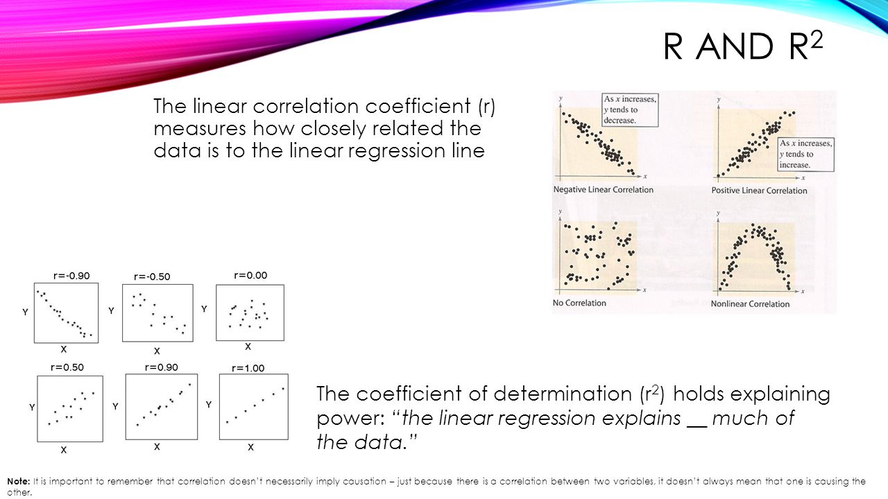 R AND R 2 The linear correlation coefficient (r) measures how closely related the data is to the linear regression line The coefficient of determinati