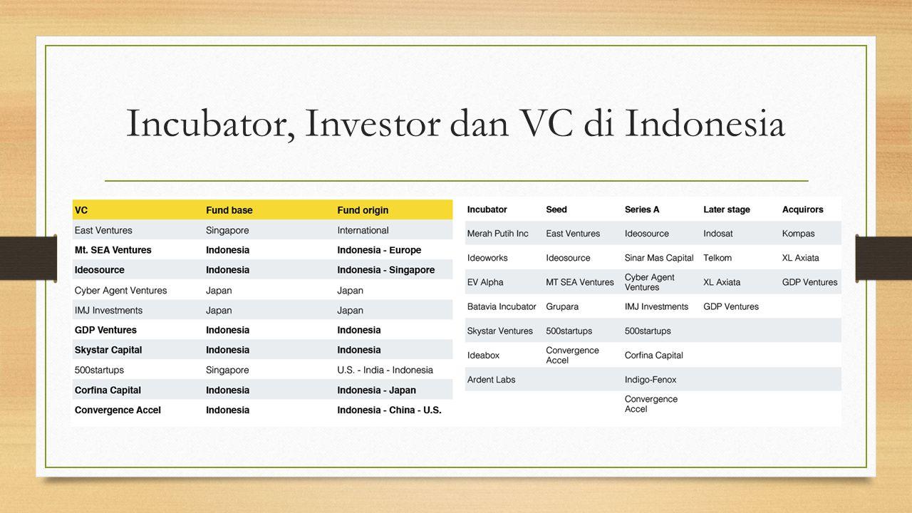 Incubator, Investor dan VC di Indonesia