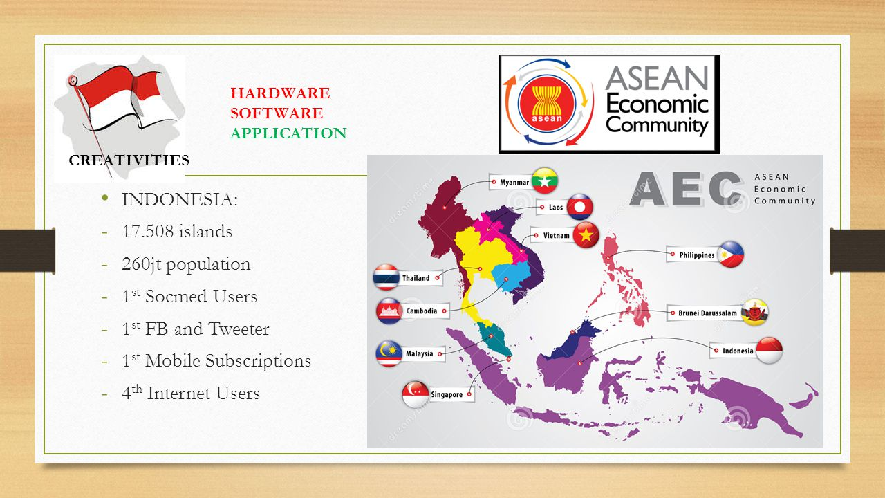 INDONESIA: - 17.508 islands - 260jt population - 1 st Socmed Users - 1 st FB and Tweeter - 1 st Mobile Subscriptions - 4 th Internet Users HARDWARE SO