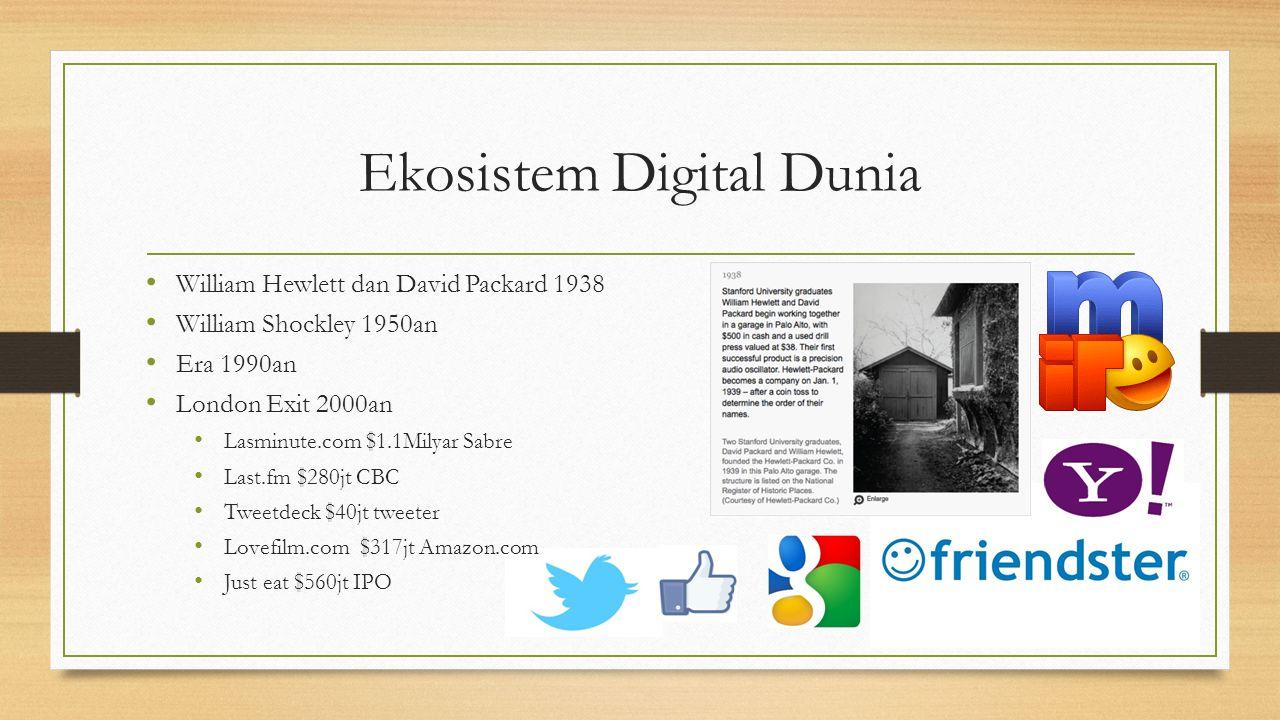 Ekosistem Digital Dunia William Hewlett dan David Packard 1938 William Shockley 1950an Era 1990an London Exit 2000an Lasminute.com $1.1Milyar Sabre Last.fm $280jt CBC Tweetdeck $40jt tweeter Lovefilm.com $317jt Amazon.com Just eat $560jt IPO