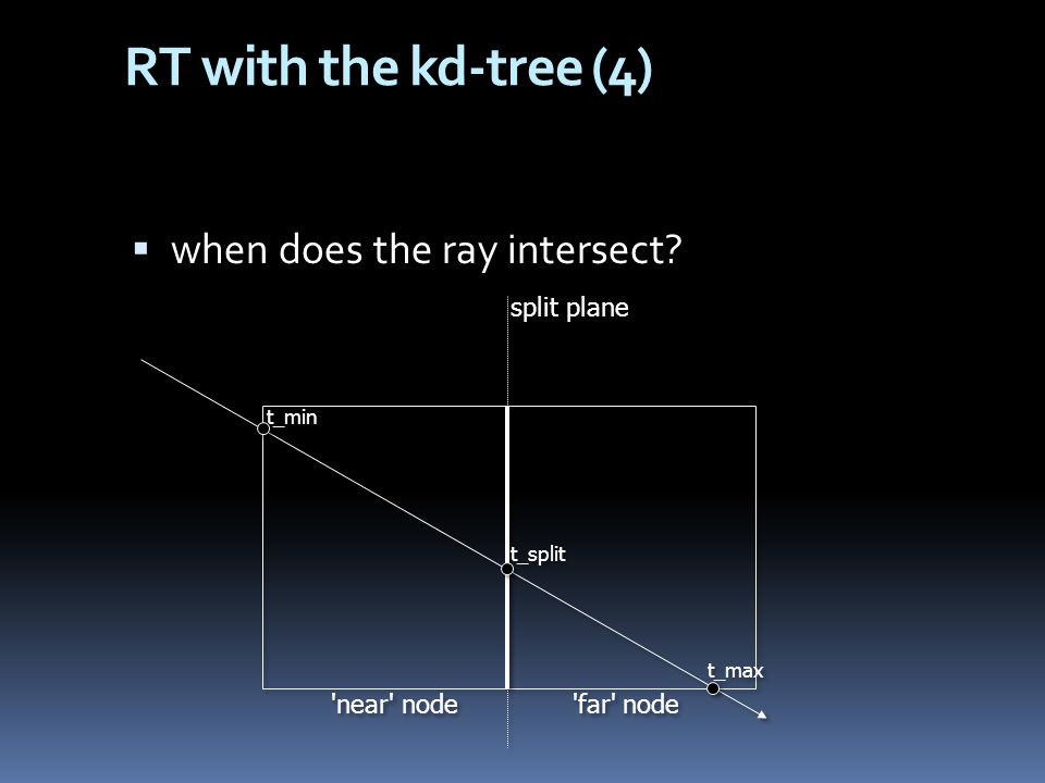RT with the kd-tree (4)  when does the ray intersect.
