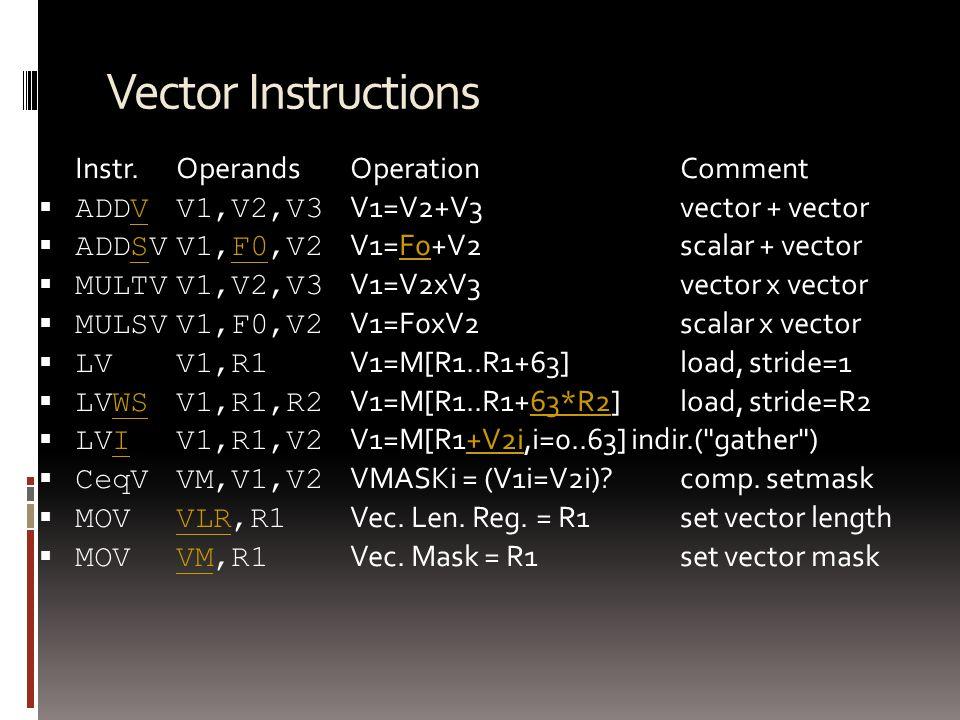 Vector Instructions Instr.OperandsOperationComment  ADDVV1,V2,V3 V1=V2+V3vector + vector  ADDSVV1,F0,V2 V1=F0+V2scalar + vector  MULTVV1,V2,V3 V1=V2xV3vector x vector  MULSVV1,F0,V2 V1=F0xV2scalar x vector  LVV1,R1 V1=M[R1..R1+63]load, stride=1  LVWSV1,R1,R2 V1=M[R1..R1+63*R2]load, stride=R2  LVIV1,R1,V2 V1=M[R1+V2i,i=0..63] indir.( gather )  CeqVVM,V1,V2 VMASKi = (V1i=V2i) comp.