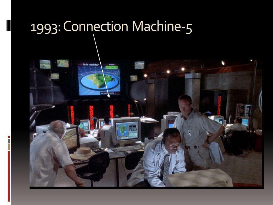 1993: Connection Machine-5