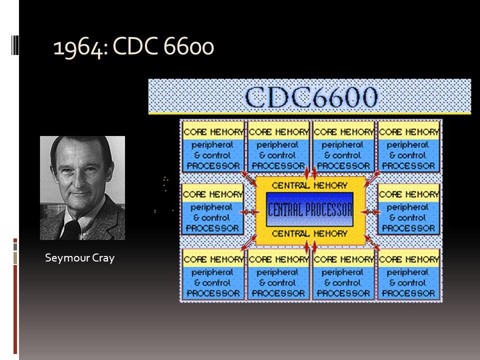 1964: CDC 6600 Seymour Cray