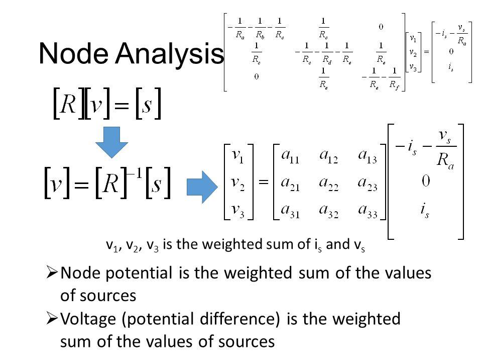 Mesh Analysis For mesh 1 R a (i 1 -i s )+R b i 1 +R c (i 1 -i 2 )-v s =0 For mesh 2 R c (i 2 -i 1 )+R d i 2 +R e (i 2 -i 3 )=0 For mesh 3 R e (i 3 -i 2 )+R f i 3 +v s =0 You can directly write the matrix equation below.