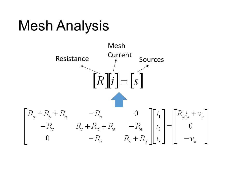 Mesh Analysis i 1, i 2, i 3 is the weighted sum of i s and v s  Mesh currents are the weighted sum of the values of sources  Currents of the braches are the weighted sum of the values of sources