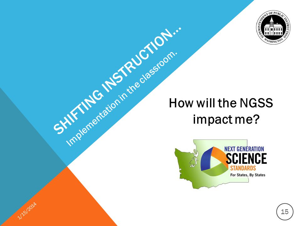 SHIFTING INSTRUCTION… How will the NGSS impact me Implementation in the classroom. 1/15/2014 15