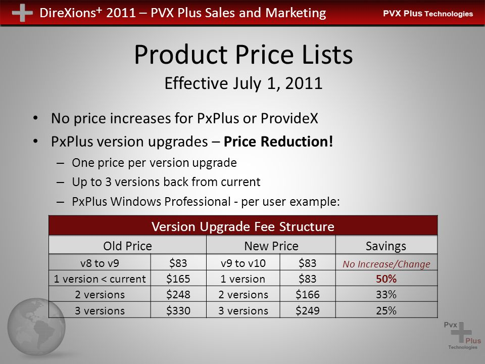 DireXions + 2011 – PVX Plus Sales and Marketing Product Price Lists Effective July 1, 2011 No price increases for PxPlus or ProvideX PxPlus version upgrades – Price Reduction.