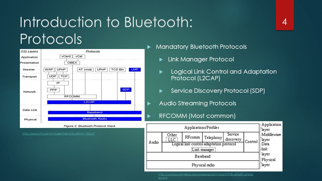 Introduction to Bluetooth: Protocols 4 http://www.mnl.com/images/thelink/bluetooth_fig2.gif  Mandatory Bluetooth Protocols  Link Manager Protocol 