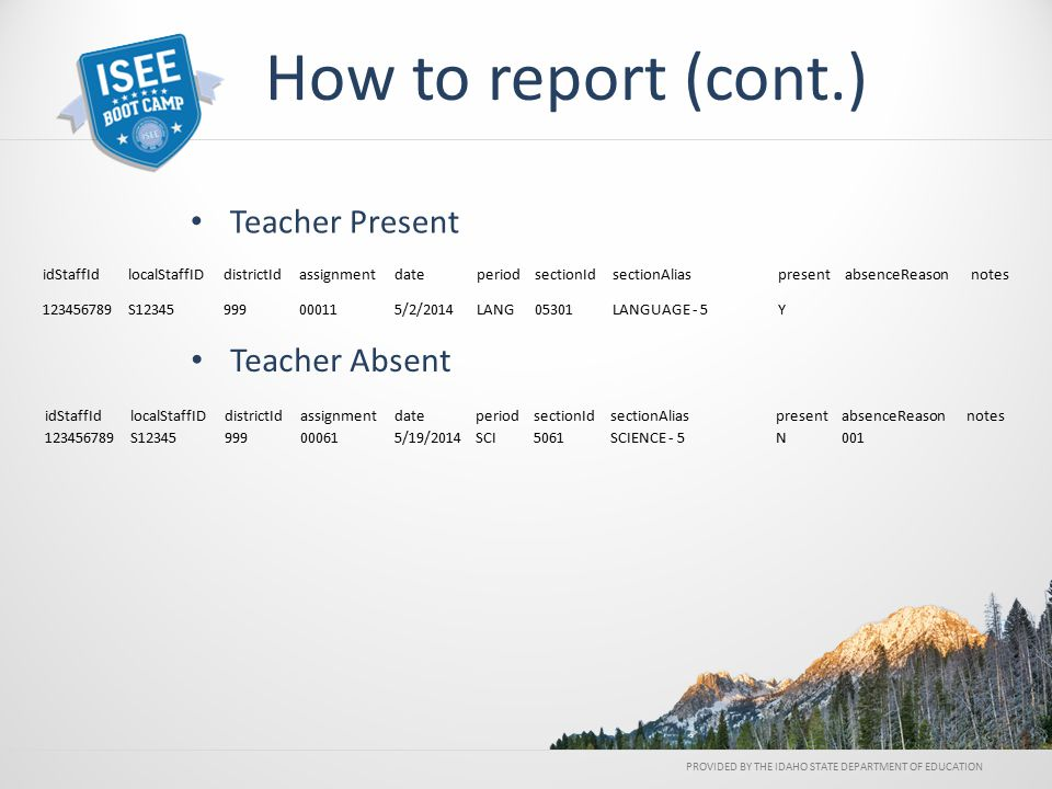 Where is the teacher.