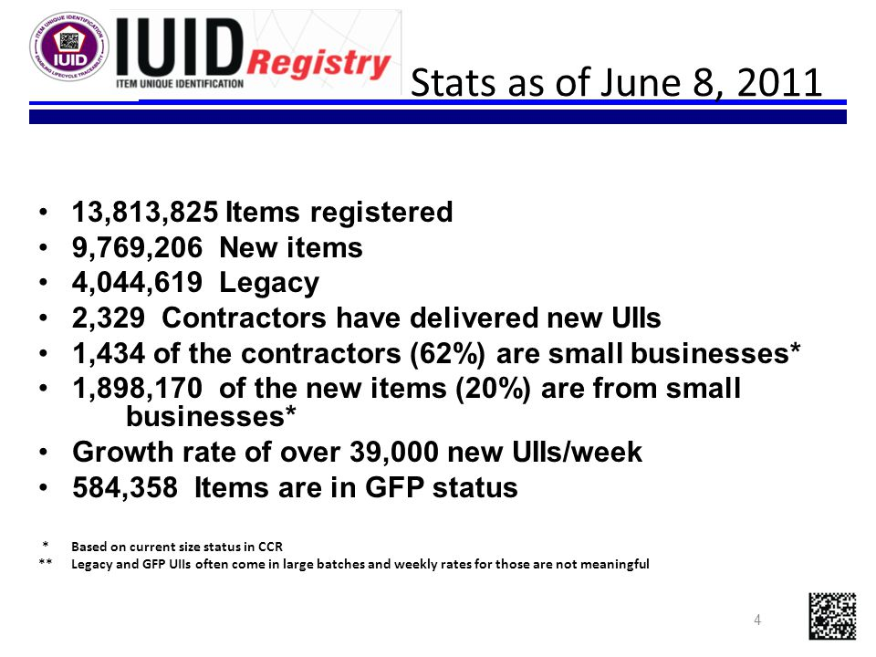 Stats as of June 8, 2011 13,813,825 Items registered 9,769,206 New items 4,044,619 Legacy 2,329 Contractors have delivered new UIIs 1,434 of the contractors (62%) are small businesses* 1,898,170 of the new items (20%) are from small businesses* Growth rate of over 39,000 new UIIs/week 584,358 Items are in GFP status * Based on current size status in CCR ** Legacy and GFP UIIs often come in large batches and weekly rates for those are not meaningful 4
