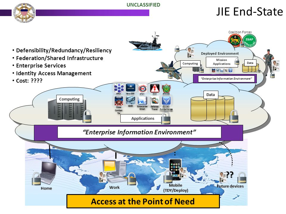 """JIE End-State UNCLASSIFIED Coalition ForcesWork Mobile (TDY/Deploy) Home ?? """"Enterprise Information Environment"""" Deployed Environment Future devices C"""