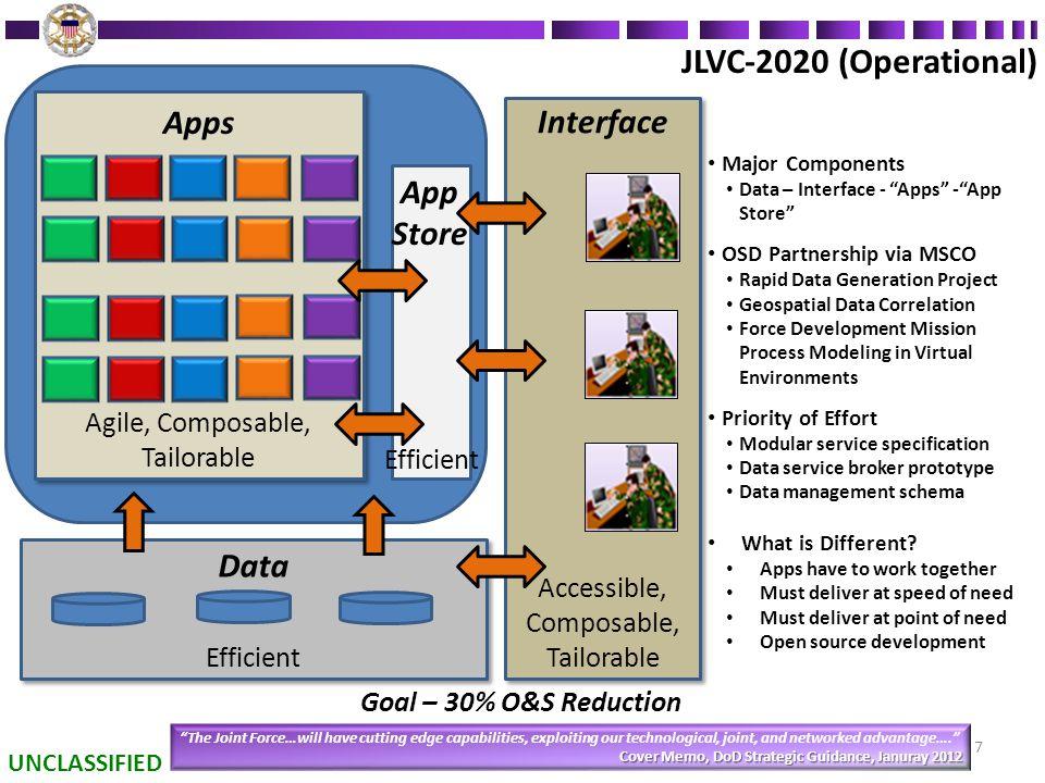 "JLVC-2020 (Operational) 7 Major Components Data – Interface - ""Apps"" -""App Store"" OSD Partnership via MSCO Rapid Data Generation Project Geospatial Da"