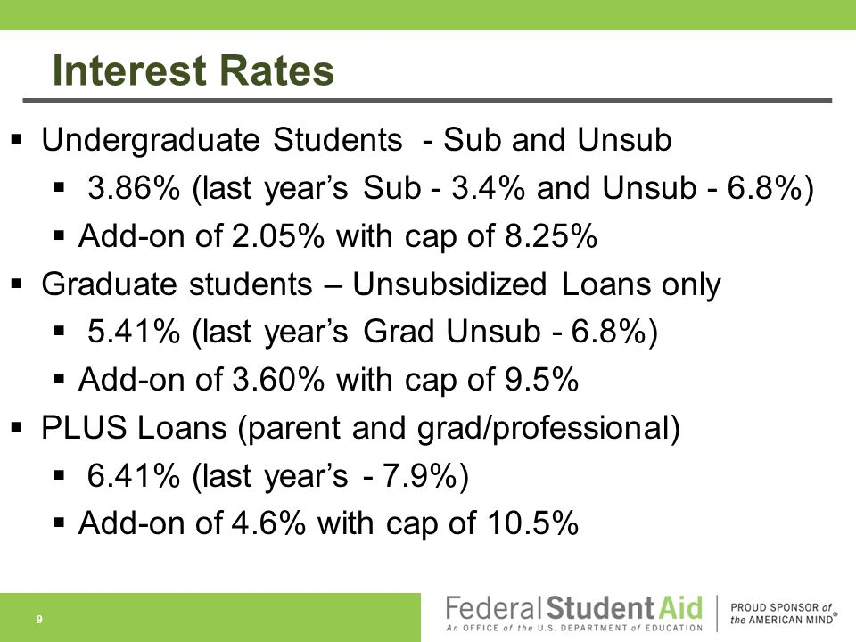 Interest Rates  Undergraduate Students - Sub and Unsub  3.86% (last year's Sub - 3.4% and Unsub - 6.8%)  Add-on of 2.05% with cap of 8.25%  Graduate students – Unsubsidized Loans only  5.41% (last year's Grad Unsub - 6.8%)  Add-on of 3.60% with cap of 9.5%  PLUS Loans (parent and grad/professional)  6.41% (last year's - 7.9%)  Add-on of 4.6% with cap of 10.5% 9