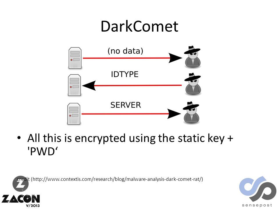 All this is encrypted using the static key + PWD' credit (http://www.contextis.com/research/blog/malware-analysis-dark-comet-rat/)