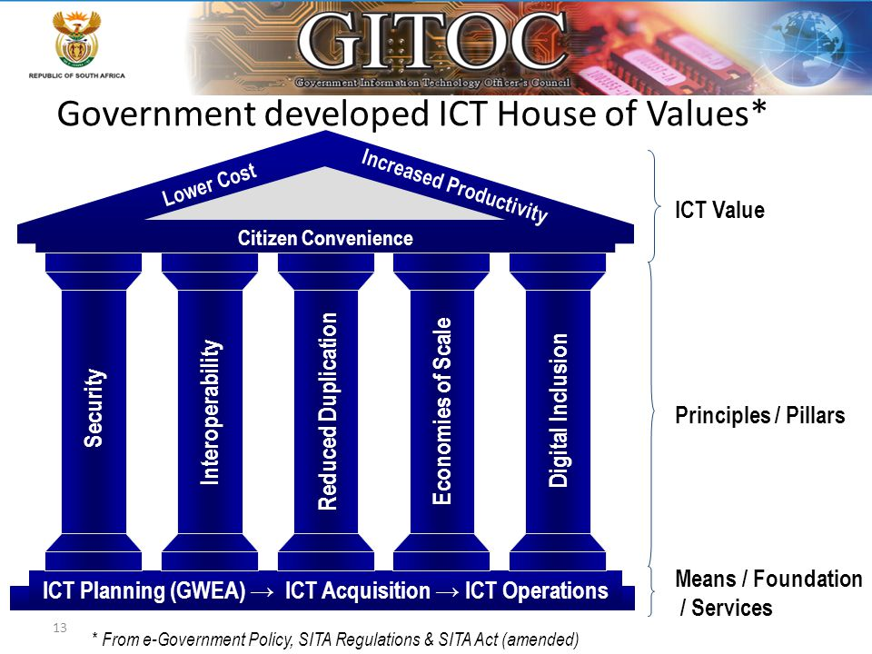 13 Government developed ICT House of Values* * From e-Government Policy, SITA Regulations & SITA Act (amended) ICT Value Principles / Pillars Means /