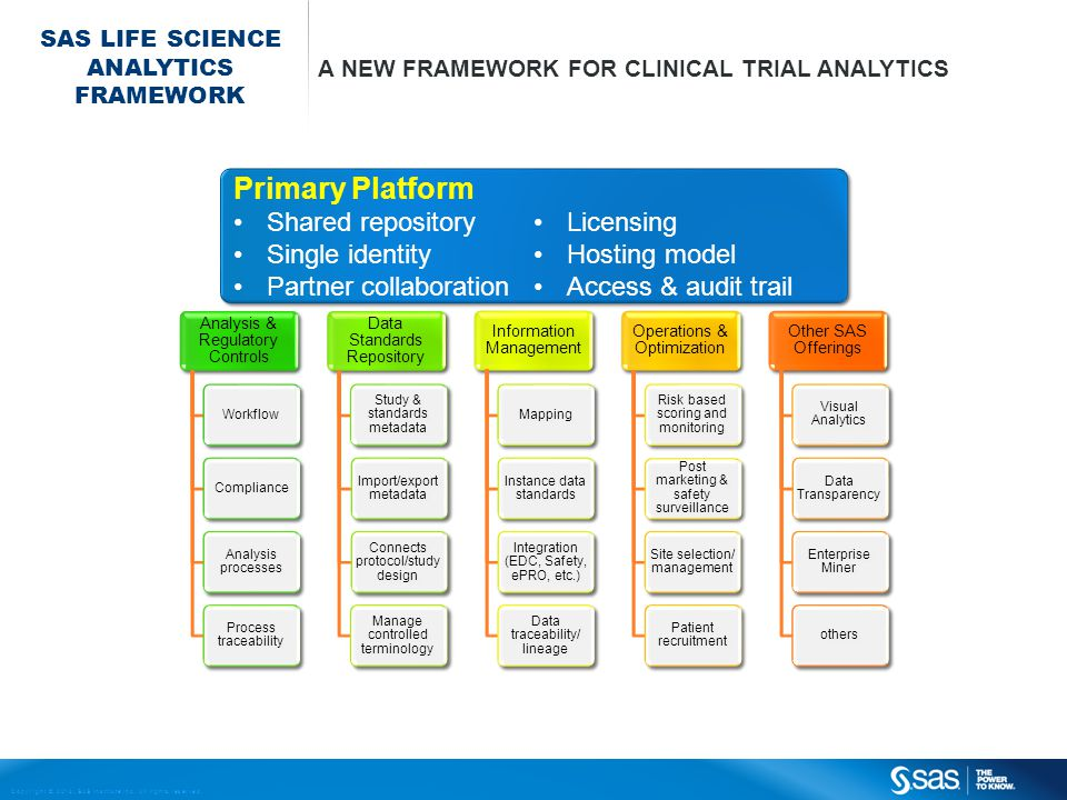 Copyright © 2013, SAS Institute Inc. All rights reserved. SAS LIFE SCIENCE ANALYTICS FRAMEWORK A NEW FRAMEWORK FOR CLINICAL TRIAL ANALYTICS Analysis &