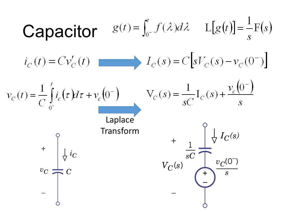 Capacitor Laplace Transform